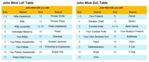 John Wick Tables.jpg