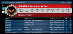 Grenzers,_Grenz_Security_Team_Profile.png