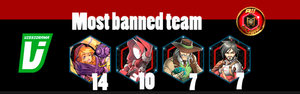 most banned team.png