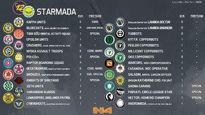 O-12-Starmada-Chart-N4.jpg