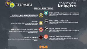 O-12-Starmada-Chart-N4-Fireteams.jpg